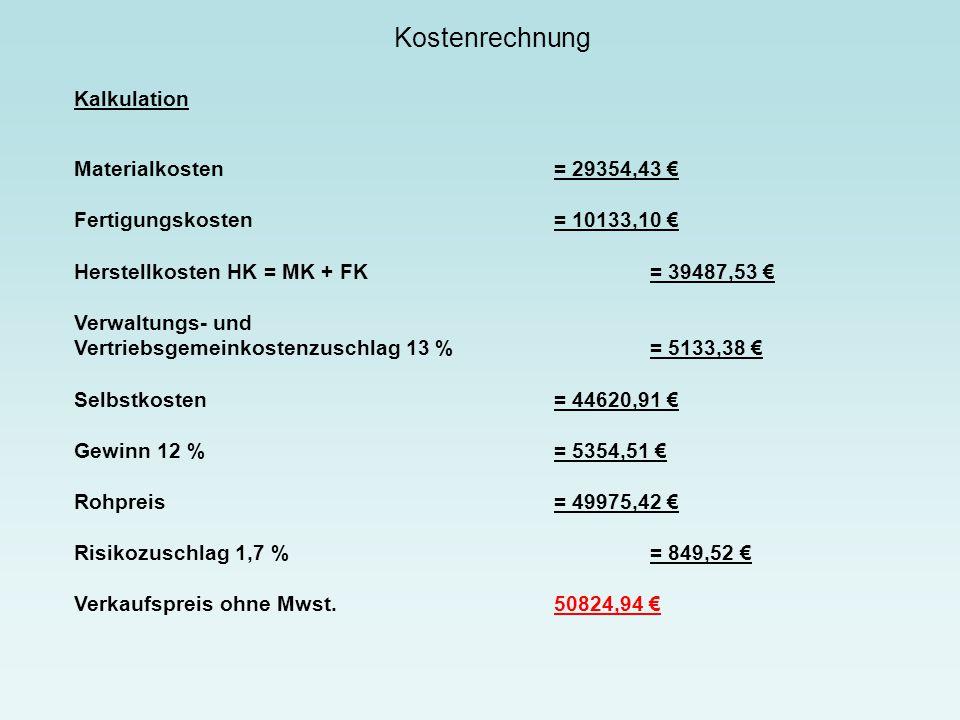 Kostenrechnung Kalkulation Materialkosten = 29354,43 €