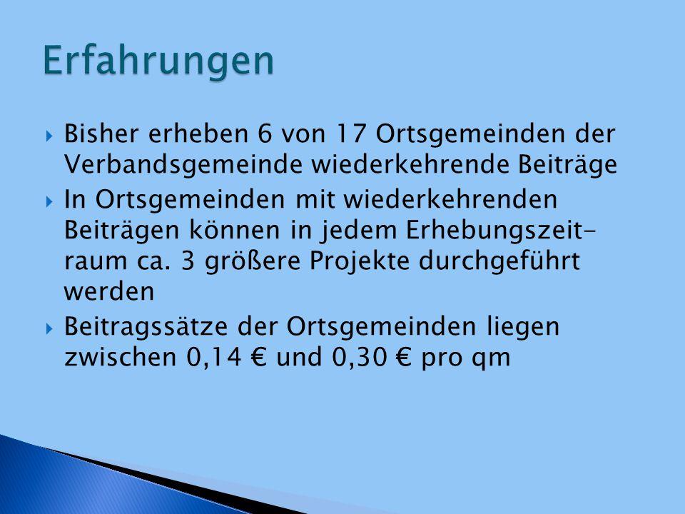 Erfahrungen Bisher erheben 6 von 17 Ortsgemeinden der Verbandsgemeinde wiederkehrende Beiträge.
