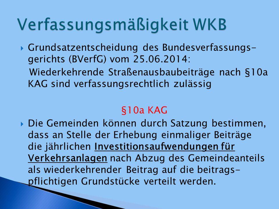 Verfassungsmäßigkeit WKB
