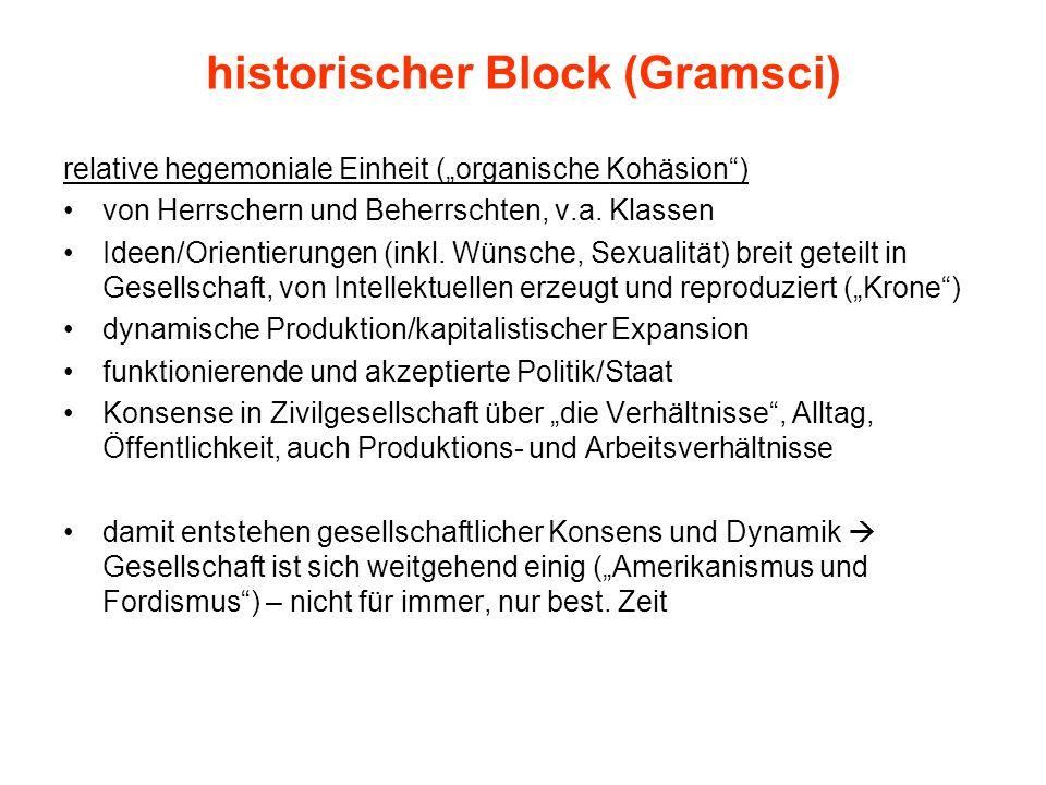historischer Block (Gramsci)