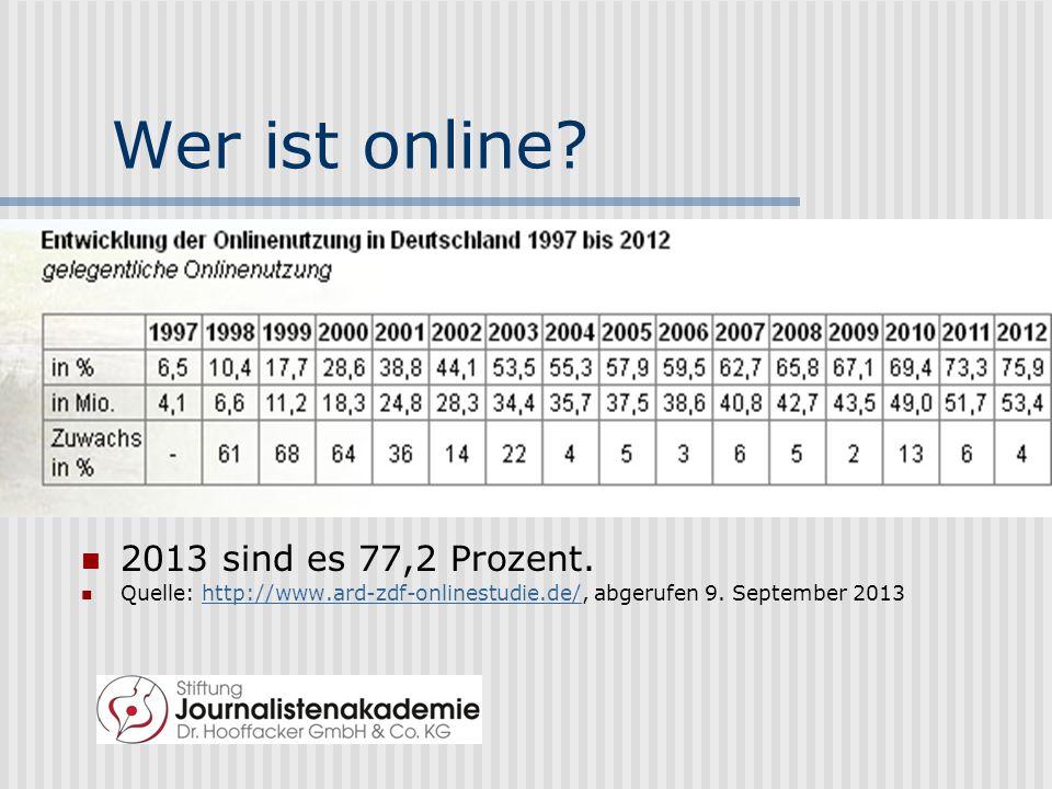Wer ist online 2013 sind es 77,2 Prozent.