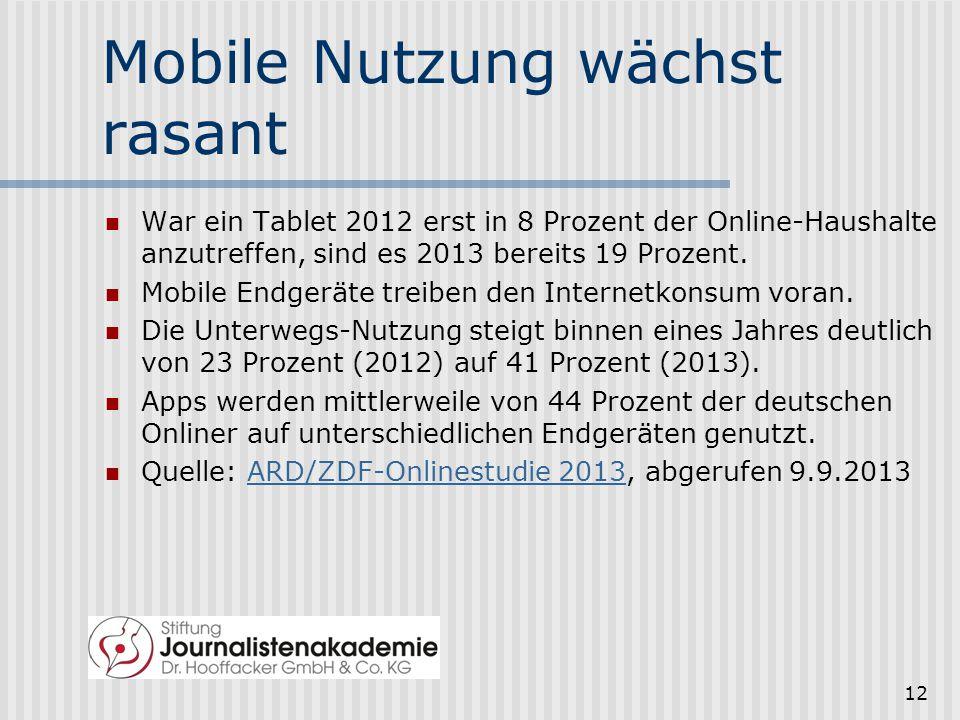 Mobile Nutzung wächst rasant
