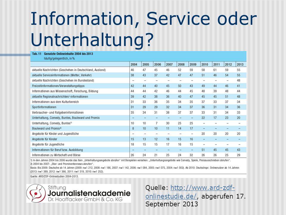 Information, Service oder Unterhaltung