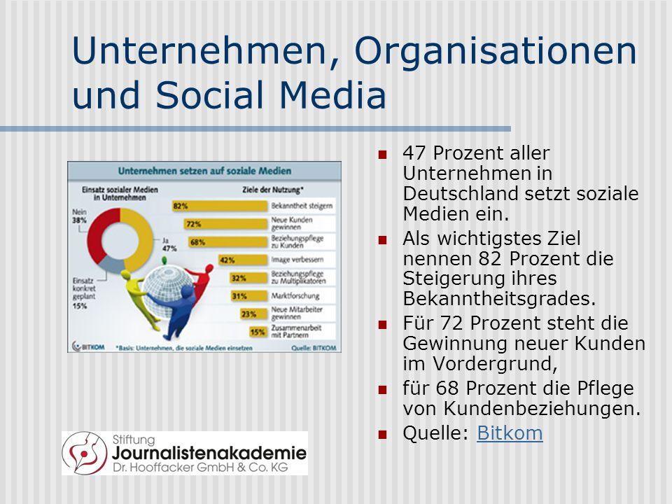 Unternehmen, Organisationen und Social Media