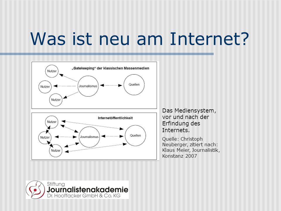 Was ist neu am Internet Das Mediensystem, vor und nach der Erfindung des Internets.