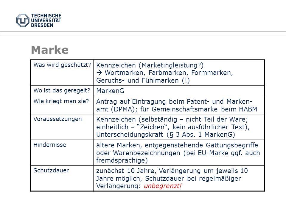 Marke Was wird geschützt Kennzeichen (Marketingleistung )  Wortmarken, Farbmarken, Formmarken, Geruchs- und Fühlmarken (!)