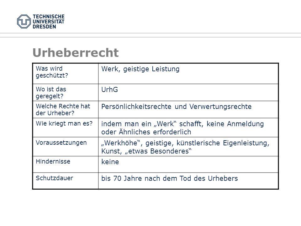 Urheberrecht Werk, geistige Leistung UrhG