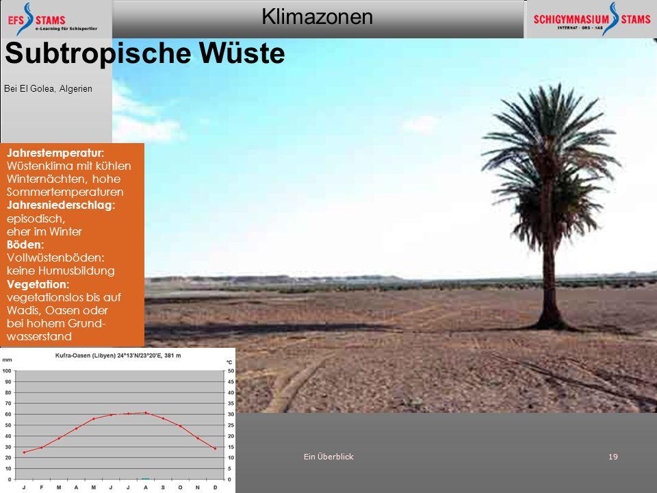 Subtropische Wüste Jahrestemperatur: Wüstenklima mit kühlen