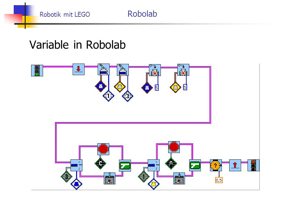 Robotik mit LEGO Robolab