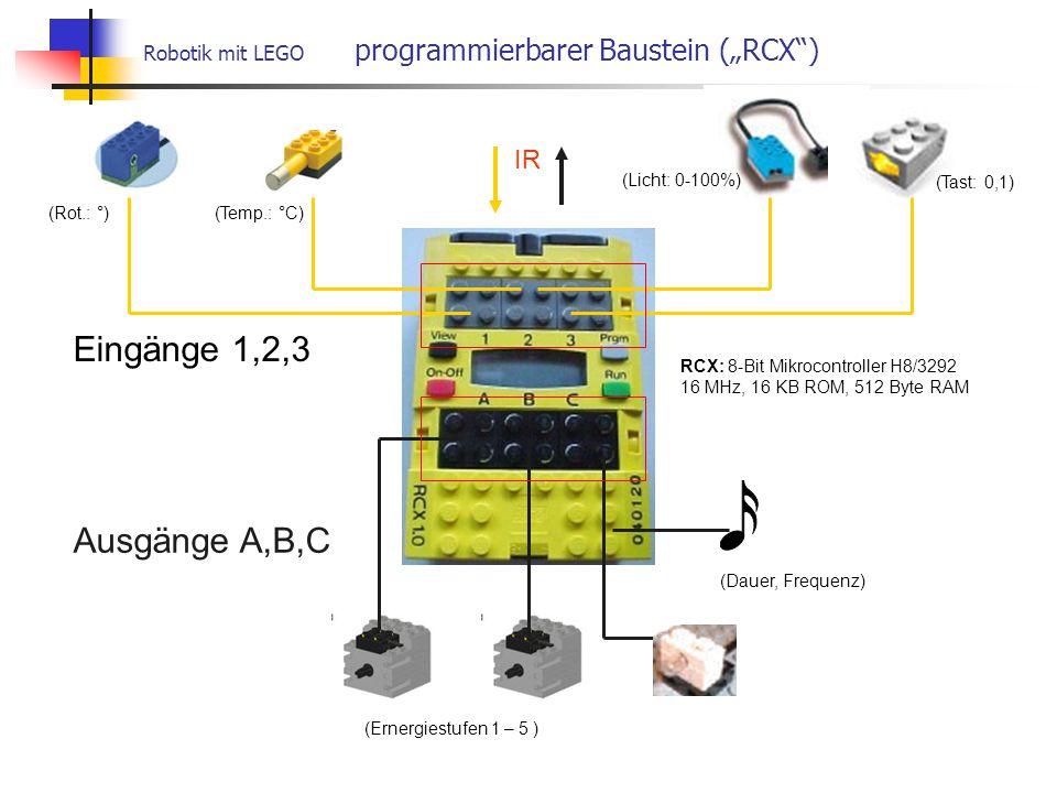 """Robotik mit LEGO programmierbarer Baustein (""""RCX )"""
