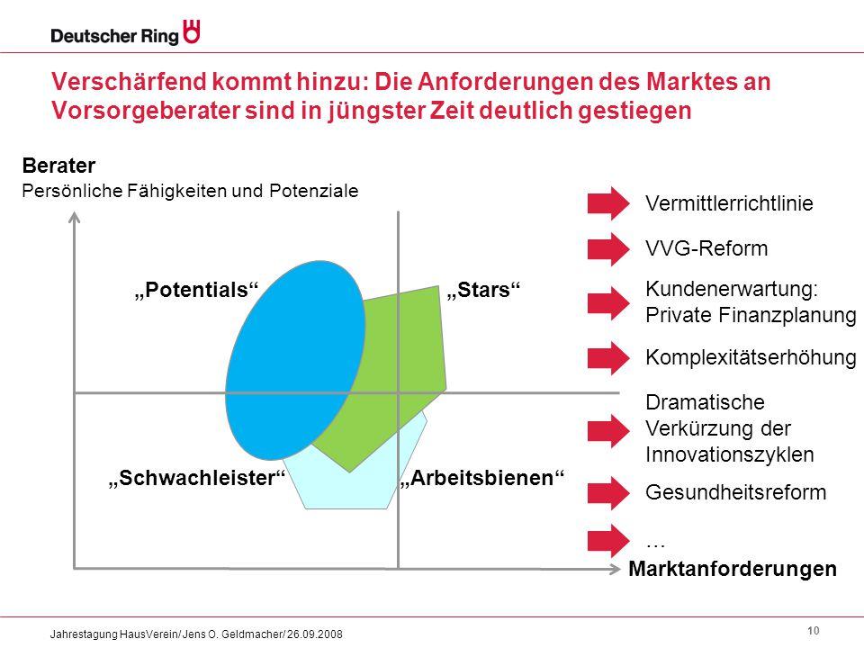 Verschärfend kommt hinzu: Die Anforderungen des Marktes an Vorsorgeberater sind in jüngster Zeit deutlich gestiegen