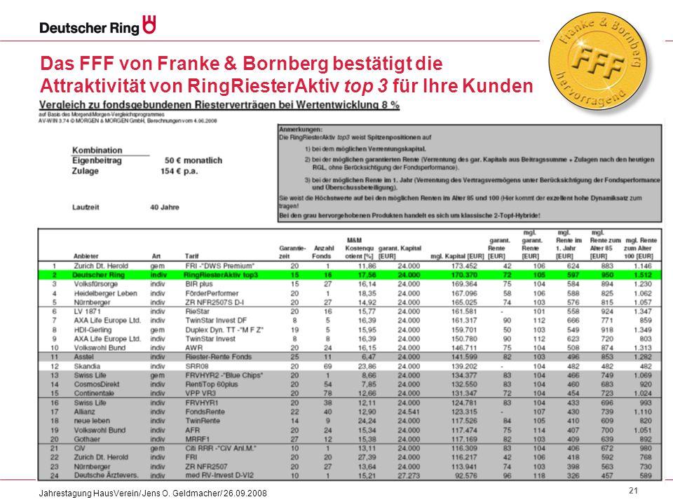 Das FFF von Franke & Bornberg bestätigt die Attraktivität von RingRiesterAktiv top 3 für Ihre Kunden