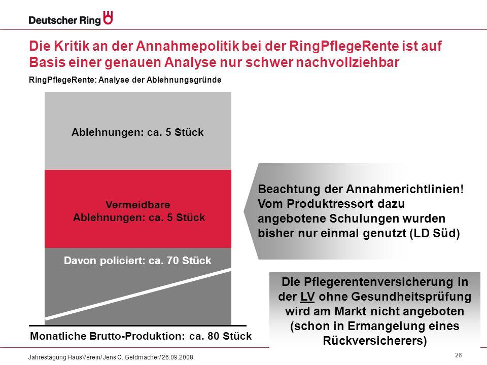 Die Kritik an der Annahmepolitik bei der RingPflegeRente ist auf Basis einer genauen Analyse nur schwer nachvollziehbar
