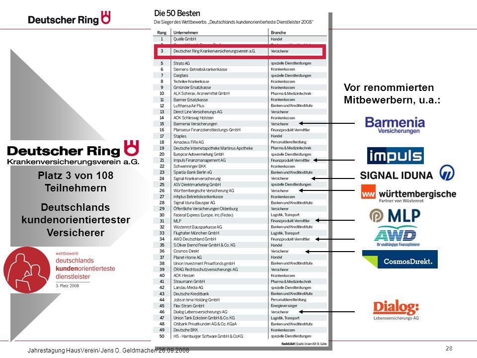 Deutschlands kundenorientiertester Versicherer