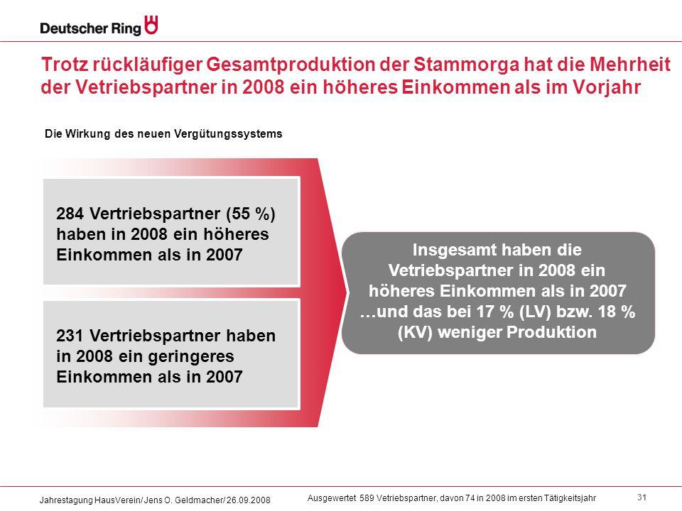 Trotz rückläufiger Gesamtproduktion der Stammorga hat die Mehrheit der Vetriebspartner in 2008 ein höheres Einkommen als im Vorjahr