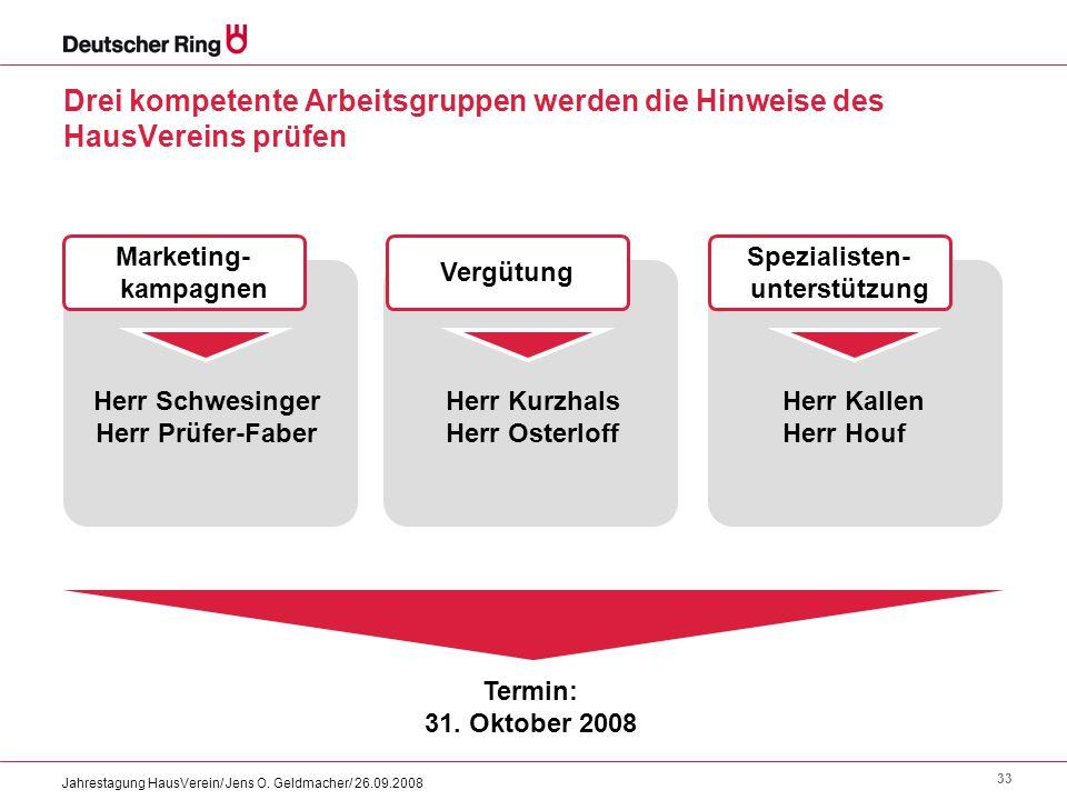 Spezialisten-unterstützung Herr Schwesinger Herr Prüfer-Faber