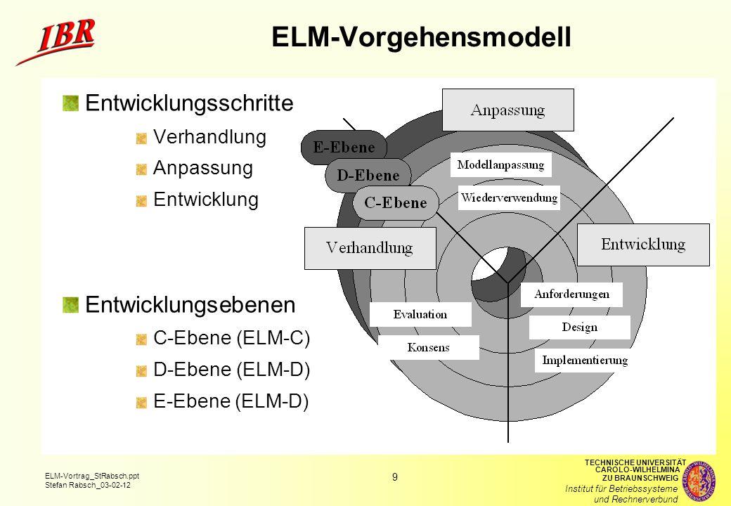 ELM-Vorgehensmodell Entwicklungsschritte Entwicklungsebenen