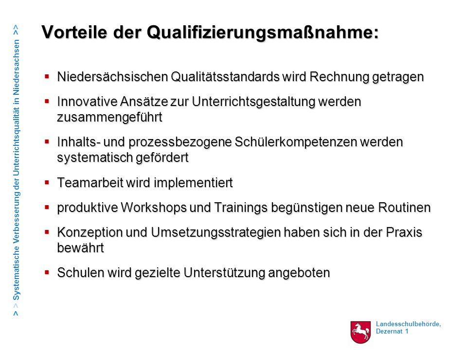 Vorteile der Qualifizierungsmaßnahme: