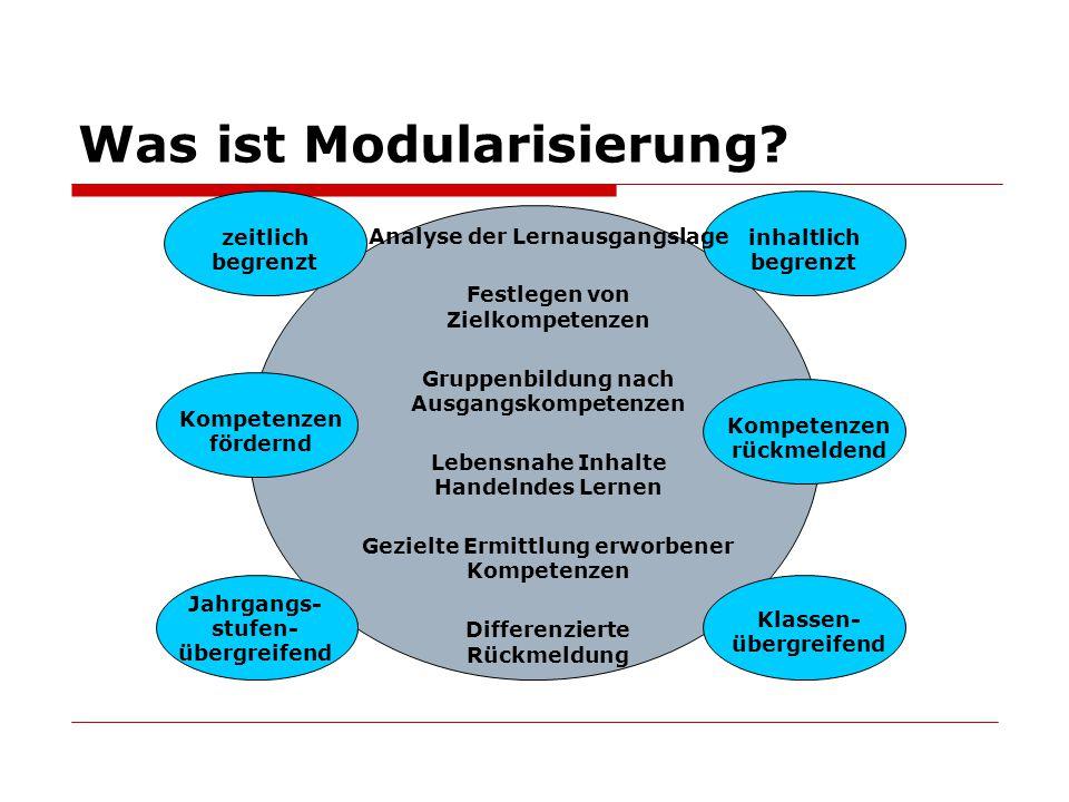 Was ist Modularisierung