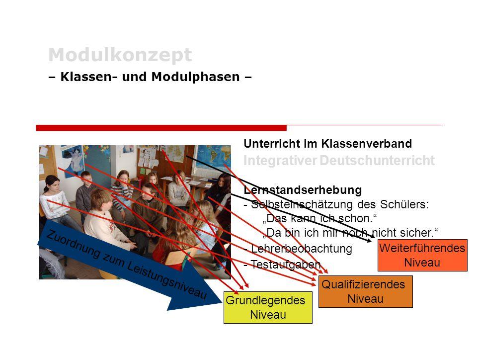 Modulkonzept – Klassen- und Modulphasen –
