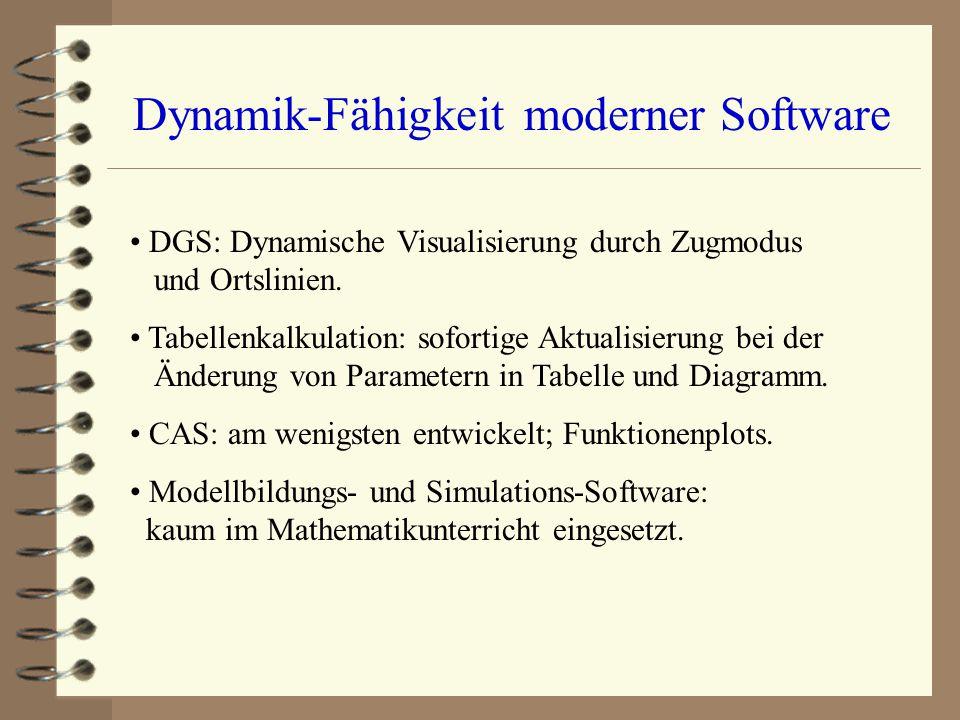 Dynamik-Fähigkeit moderner Software