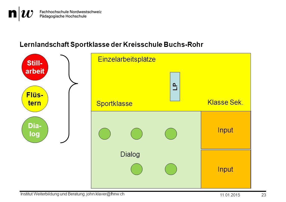 Lernlandschaft Sportklasse der Kreisschule Buchs-Rohr