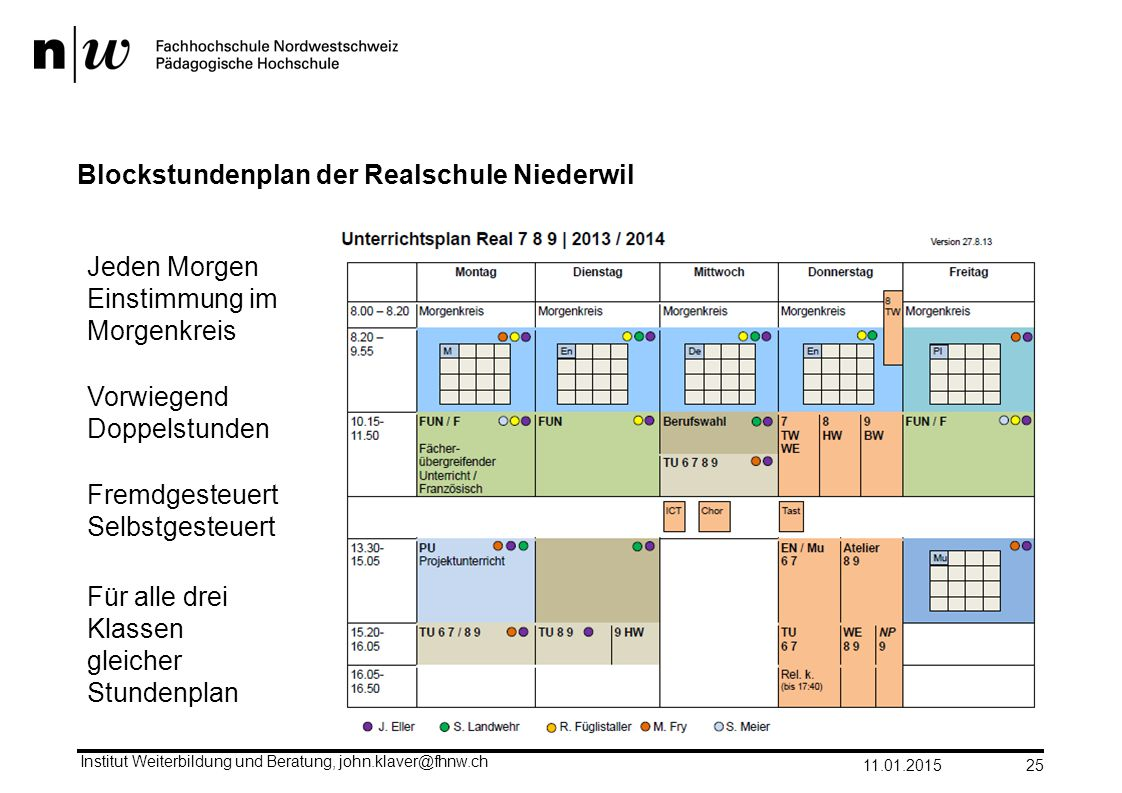 Blockstundenplan der Realschule Niederwil