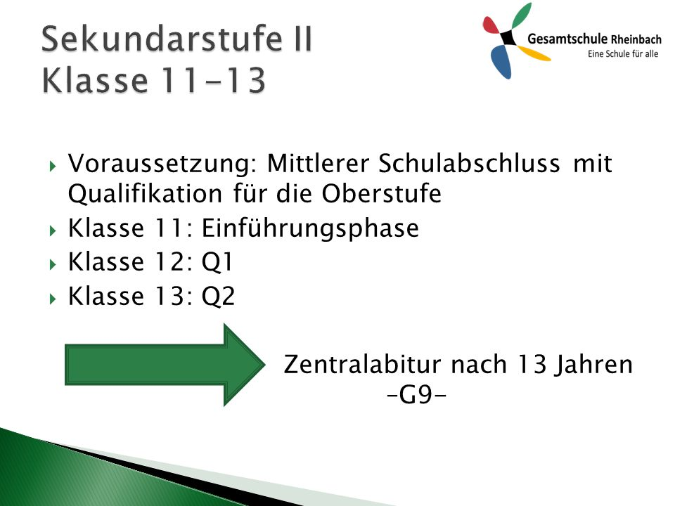 Sekundarstufe II Klasse 11-13