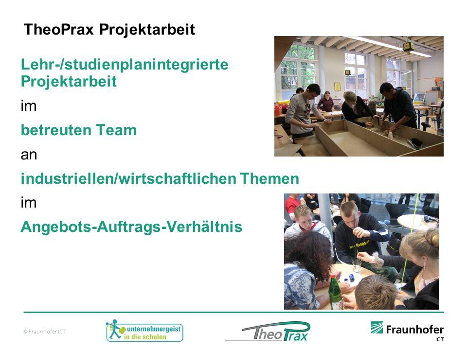 TheoPrax Projektarbeit