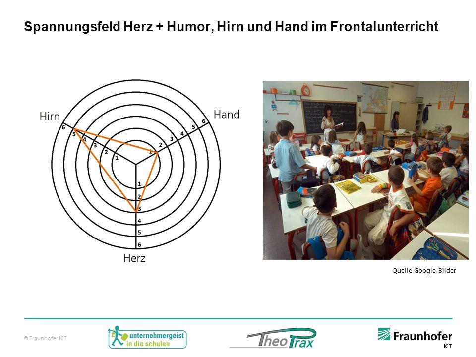 Spannungsfeld Herz + Humor, Hirn und Hand im Frontalunterricht