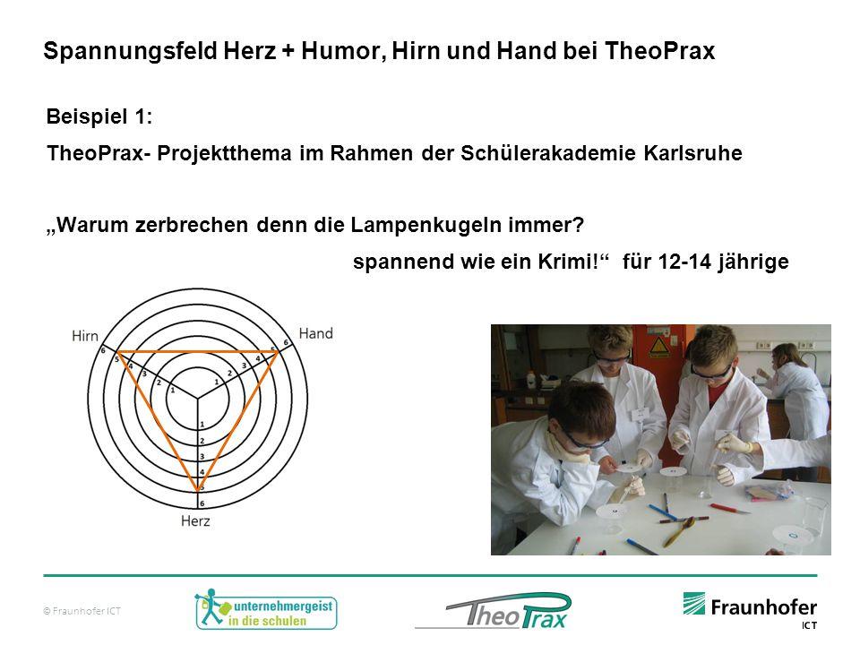 Spannungsfeld Herz + Humor, Hirn und Hand bei TheoPrax