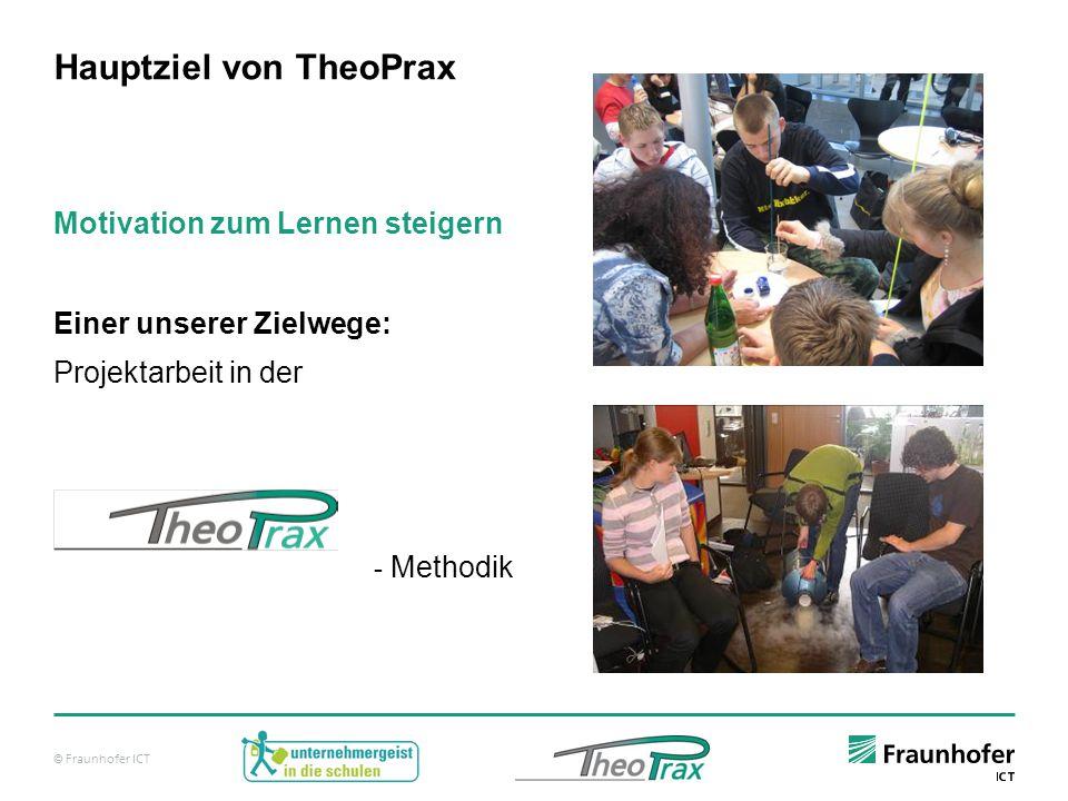 Hauptziel von TheoPrax