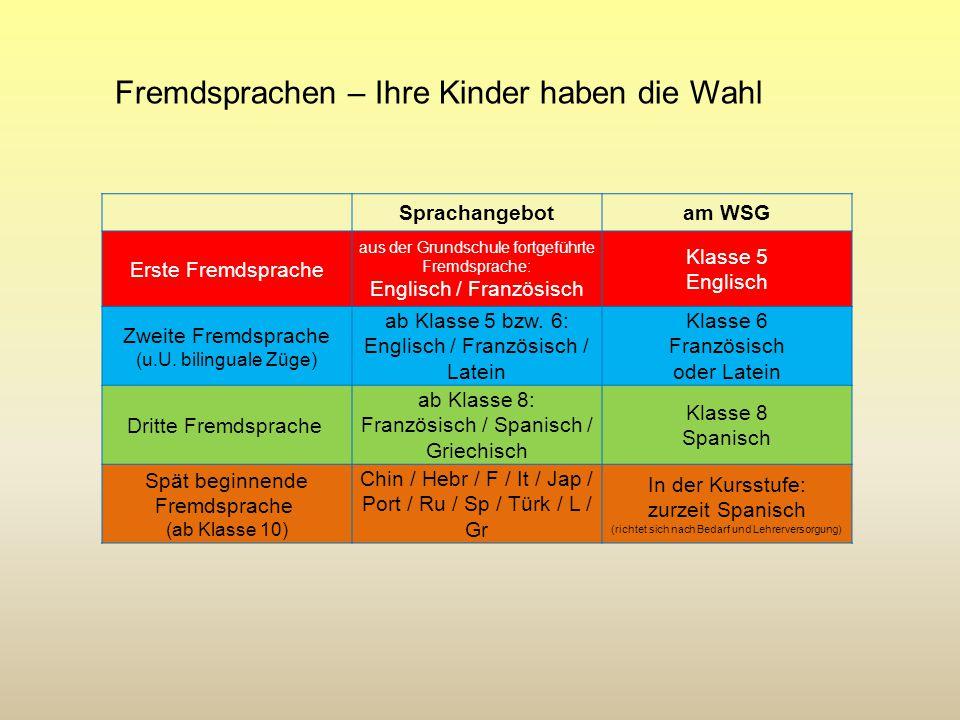 Fremdsprachen – Ihre Kinder haben die Wahl
