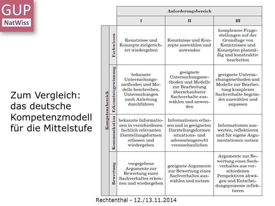 das deutsche Kompetenzmodell für die Mittelstufe