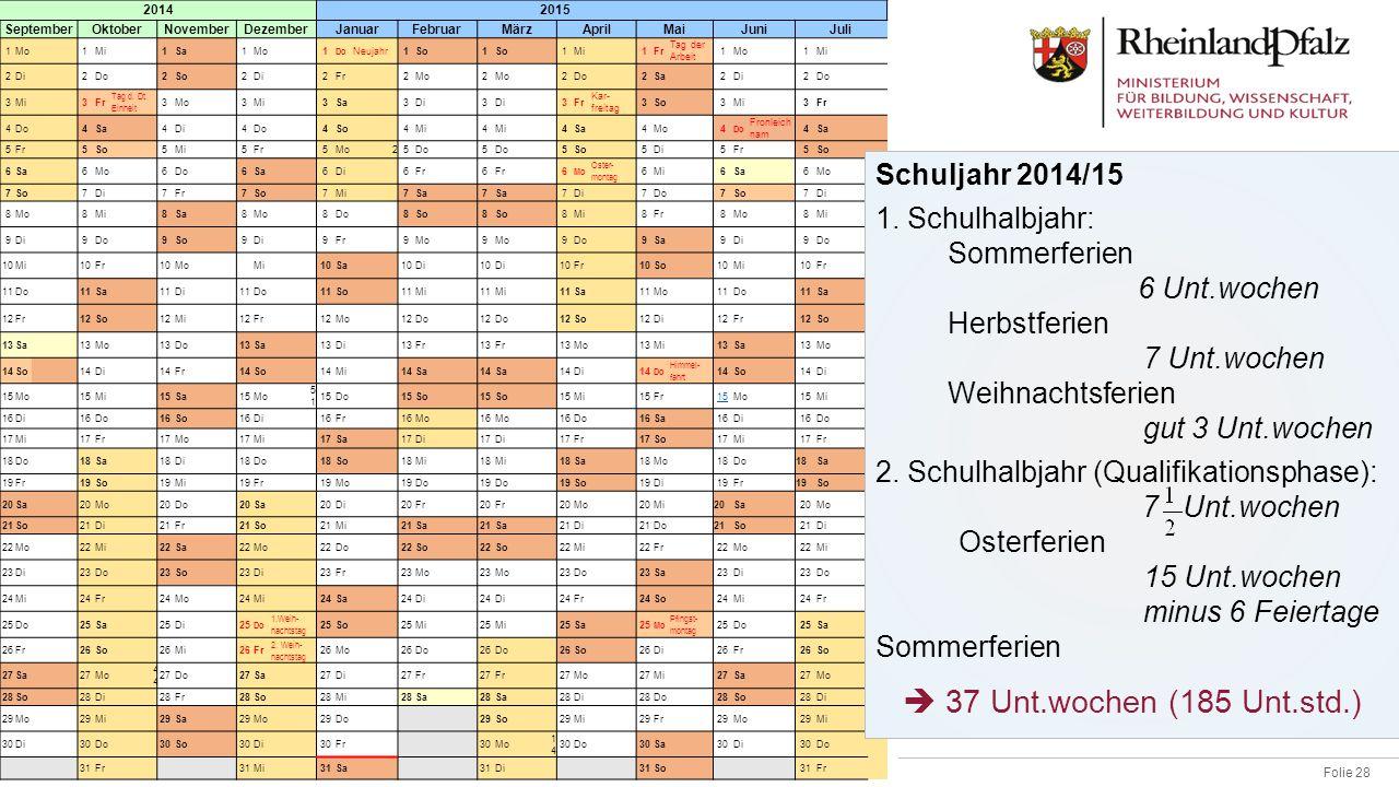  37 Unt.wochen (185 Unt.std.) Schuljahr 2014/15 1. Schulhalbjahr:
