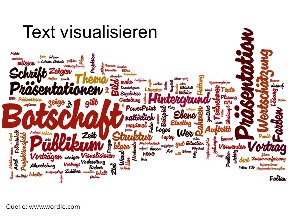 Text visualisieren Quelle: www.wordle.com