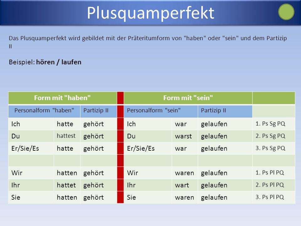 Plusquamperfekt Beispiel: hören / laufen Form mit haben