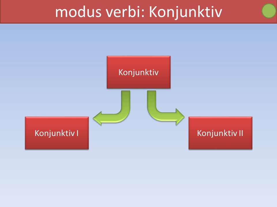 modus verbi: Konjunktiv