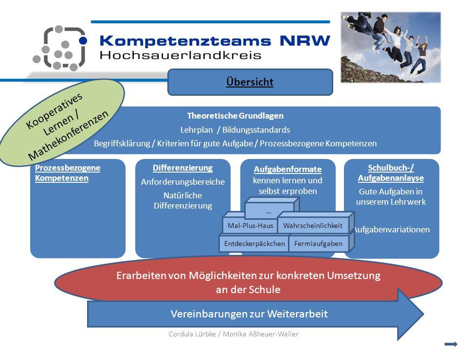 Theoretische Grundlagen Schulbuch-/ Aufgabenanlayse