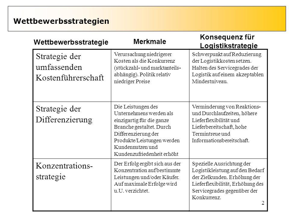 Strategie der umfassenden Kostenführerschaft
