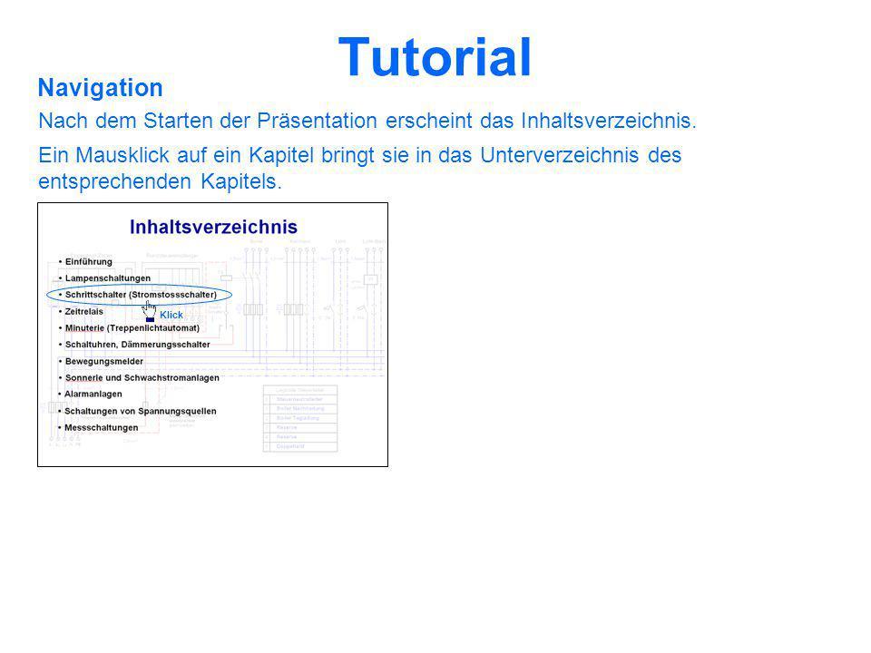 Tutorial Navigation. Nach dem Starten der Präsentation erscheint das Inhaltsverzeichnis.