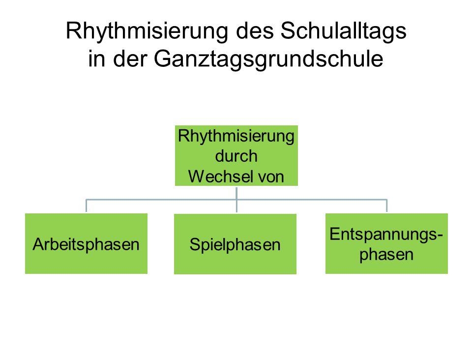 Rhythmisierung des Schulalltags in der Ganztagsgrundschule