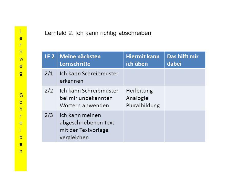 Lernfeld 2: Ich kann richtig abschreiben LF 2