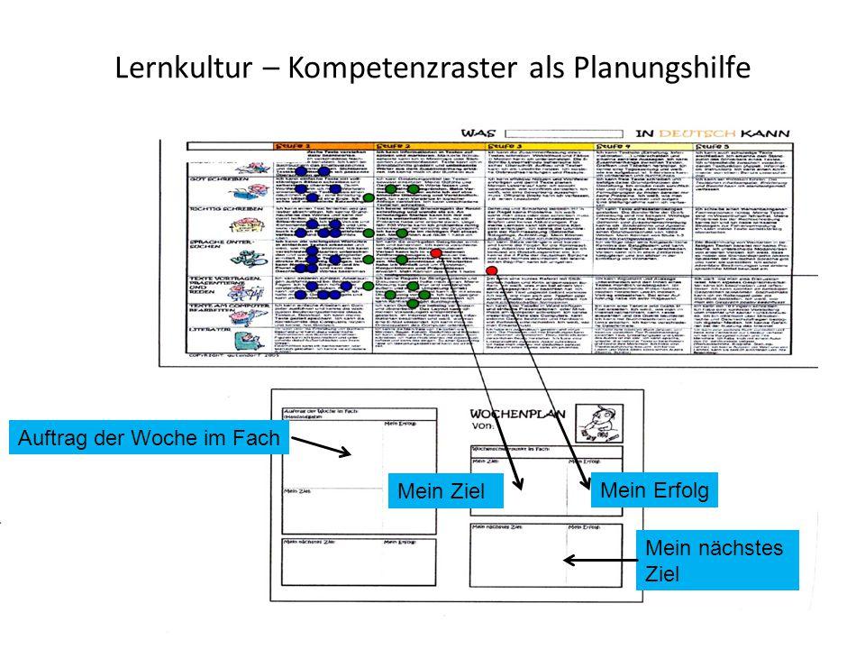 Lernkultur – Kompetenzraster als Planungshilfe