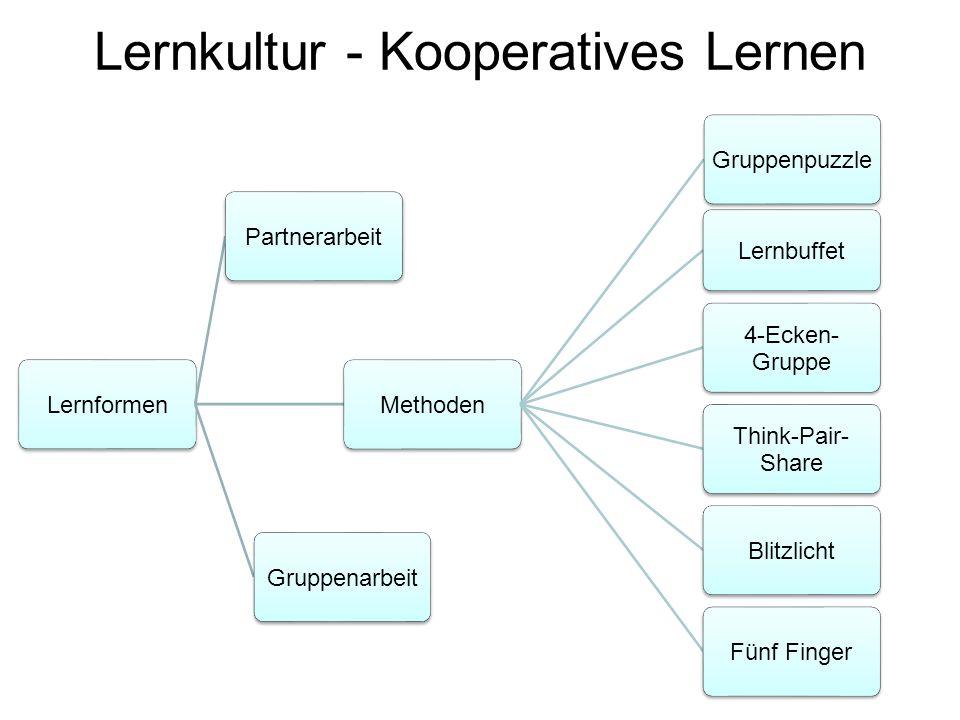 Lernkultur - Kooperatives Lernen