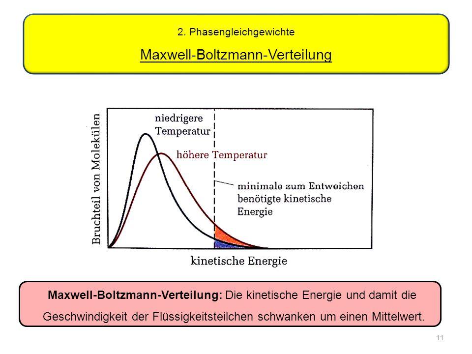 2. Phasengleichgewichte Maxwell-Boltzmann-Verteilung