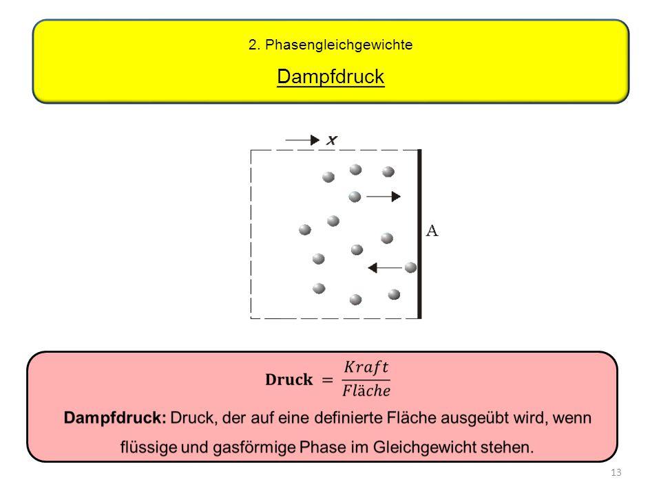 2. Phasengleichgewichte Dampfdruck