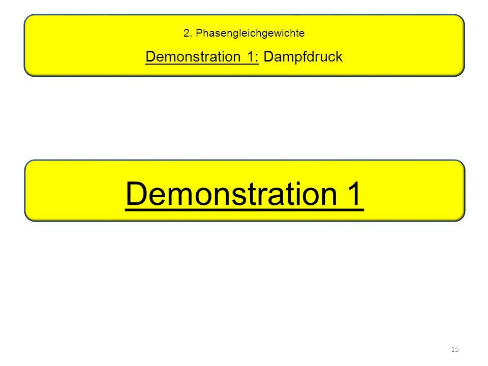 2. Phasengleichgewichte Demonstration 1: Dampfdruck