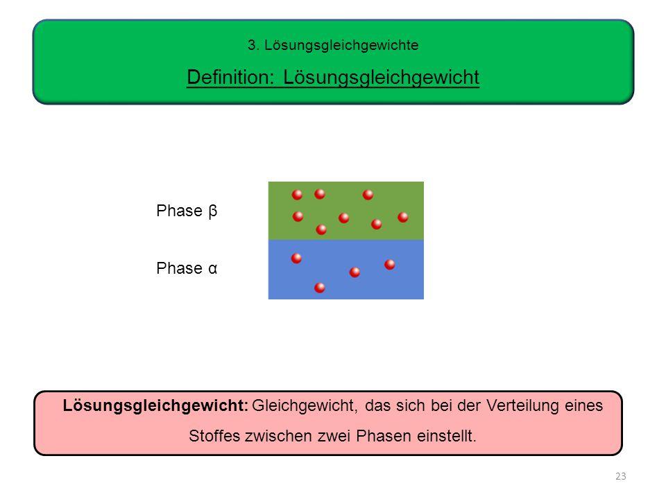 3. Lösungsgleichgewichte Definition: Lösungsgleichgewicht