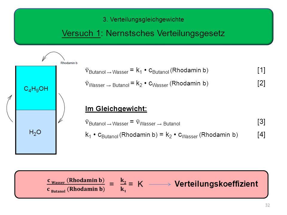 3. Verteilungsgleichgewichte Versuch 1: Nernstsches Verteilungsgesetz